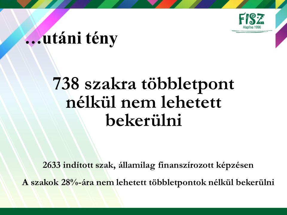 …utáni tény 738 szakra többletpont nélkül nem lehetett bekerülni 2633 indított szak, államilag finanszírozott képzésen A szakok 28%-ára nem lehetett t