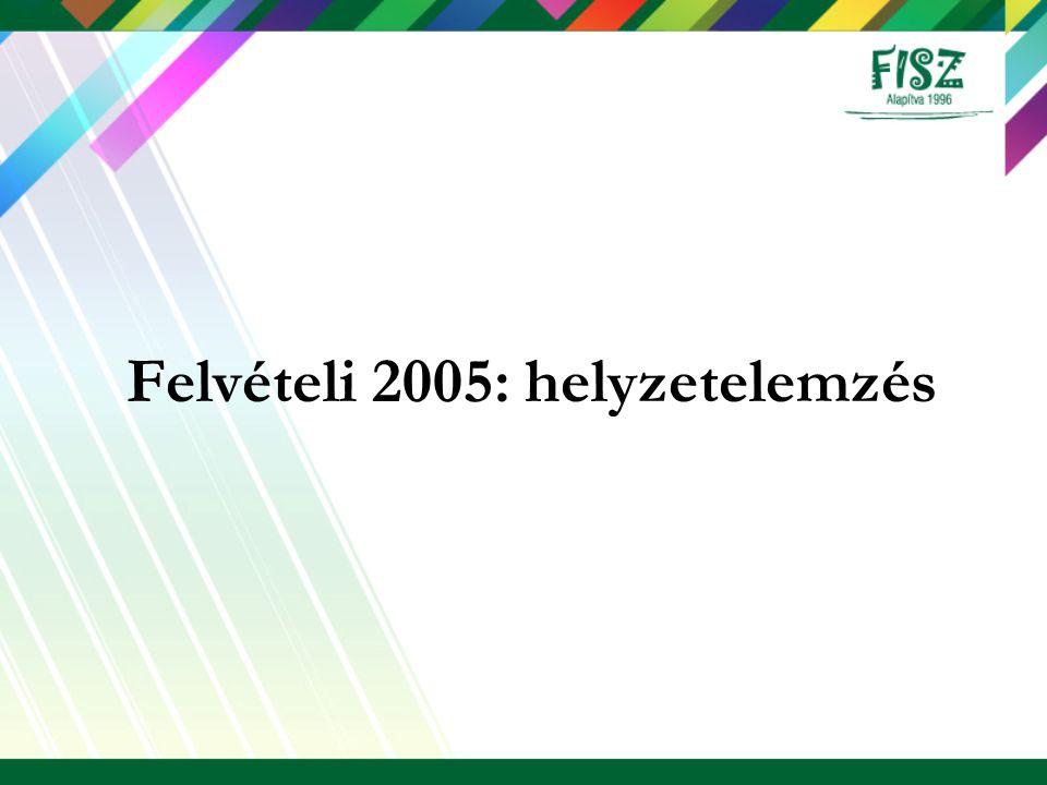 Felvételi 2005: helyzetelemzés
