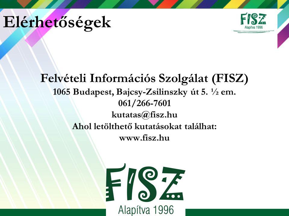 Felvételi Információs Szolgálat (FISZ) 1065 Budapest, Bajcsy-Zsilinszky út 5. ½ em. 061/266-7601 kutatas@fisz.hu Ahol letölthető kutatásokat találhat: