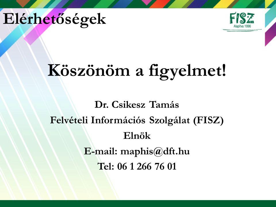 Dr. Csikesz Tamás Felvételi Információs Szolgálat (FISZ) Elnök E-mail: maphis@dft.hu Tel: 06 1 266 76 01 Köszönöm a figyelmet!