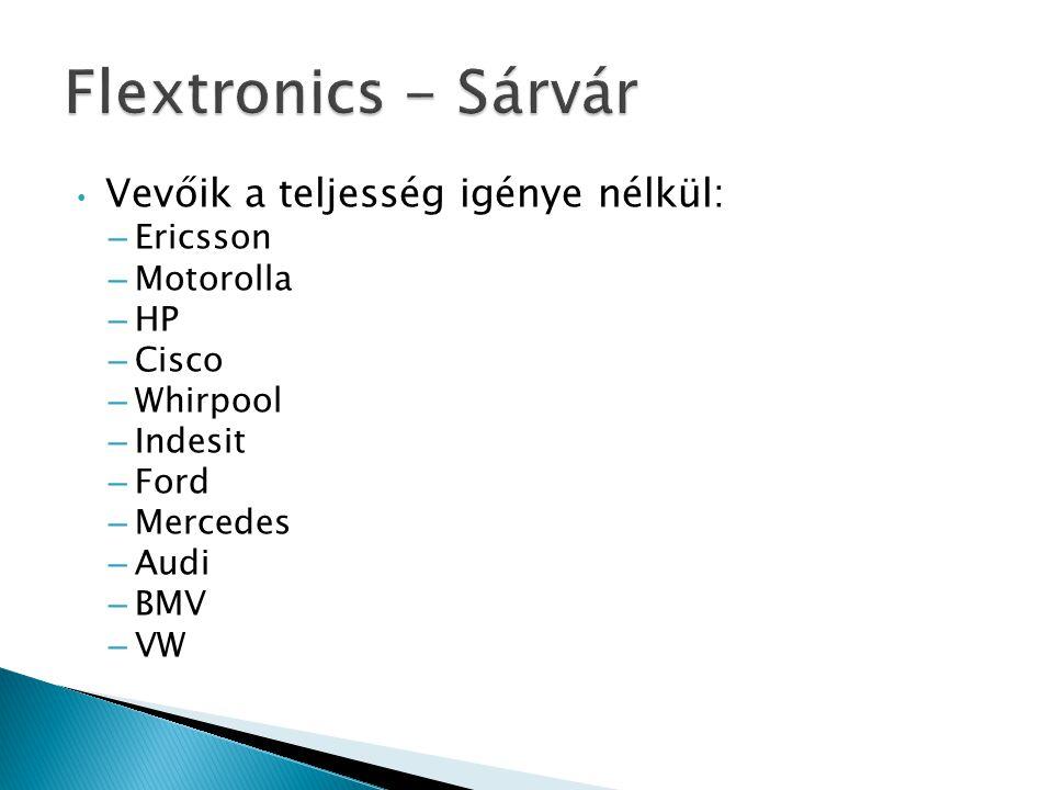 • Vevőik a teljesség igénye nélkül: – Ericsson – Motorolla – HP – Cisco – Whirpool – Indesit – Ford – Mercedes – Audi – BMV – VW