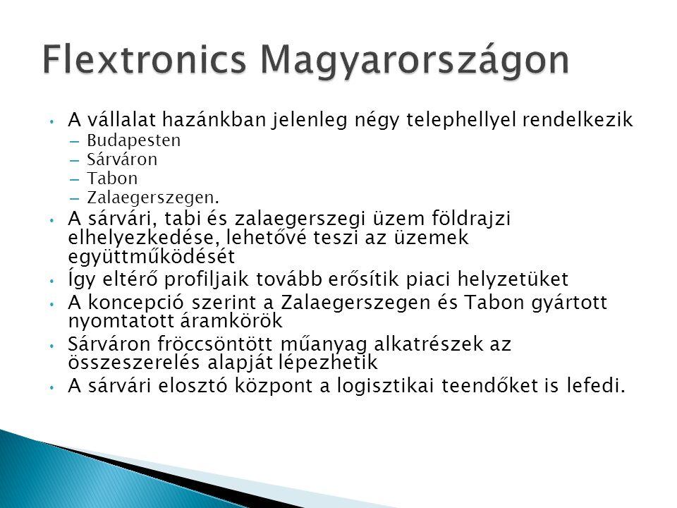 • A vállalat hazánkban jelenleg négy telephellyel rendelkezik – Budapesten – Sárváron – Tabon – Zalaegerszegen. • A sárvári, tabi és zalaegerszegi üze