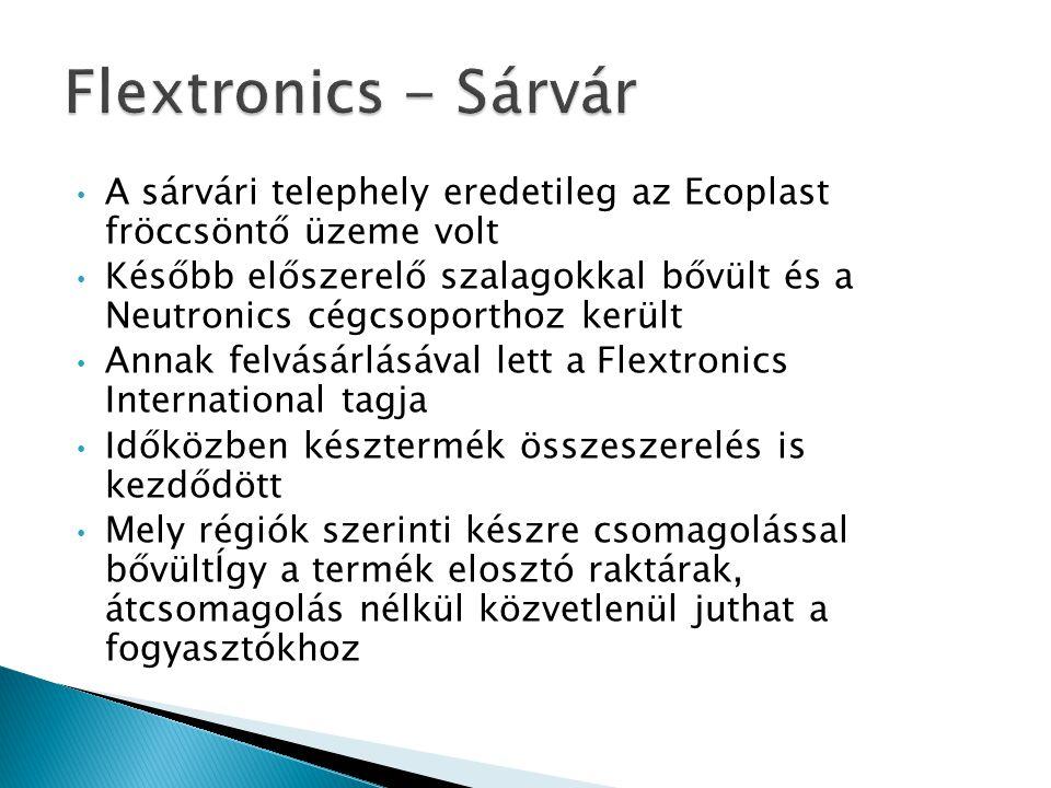 • A sárvári telephely eredetileg az Ecoplast fröccsöntő üzeme volt • Később előszerelő szalagokkal bővült és a Neutronics cégcsoporthoz került • Annak