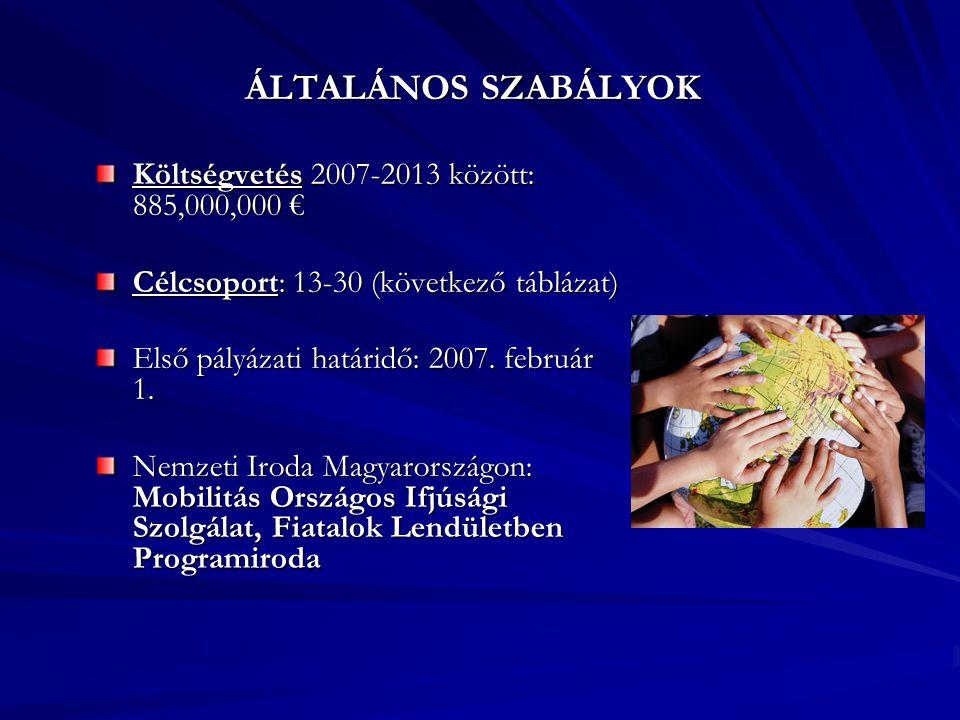 ÁLTALÁNOS SZABÁLYOK Költségvetés 2007-2013 között: 885,000,000 € Célcsoport: 13-30 (következő táblázat) Első pályázati határidő: 2007.