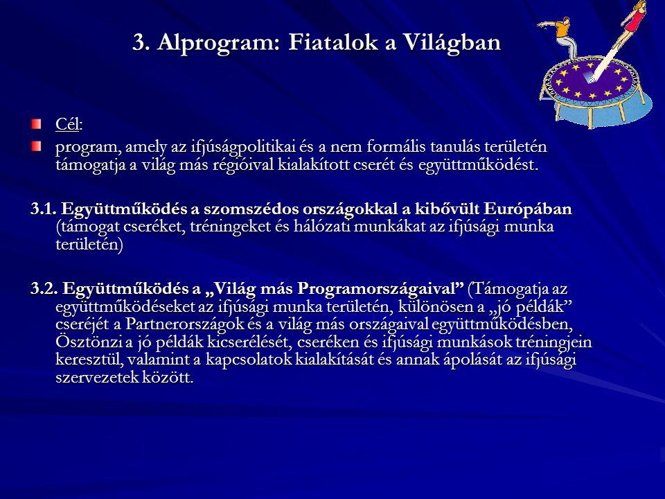3. Alprogram: Fiatalok a Világban Cél: program, amely az ifjúságpolitikai és a nem formális tanulás területén támogatja a világ más régióival kialakít