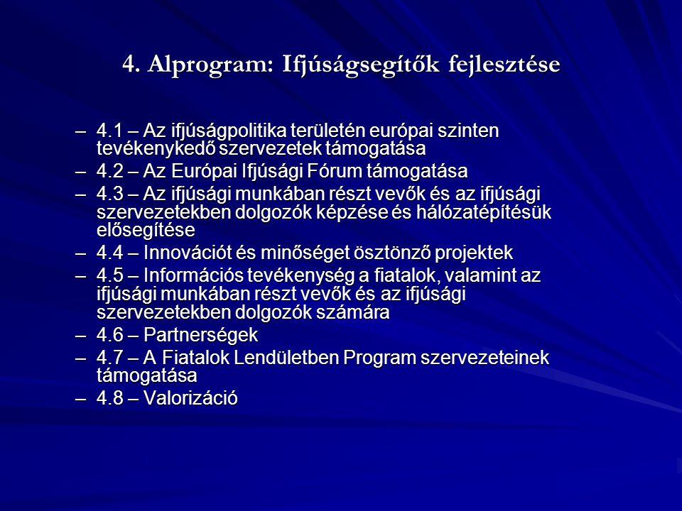 4. Alprogram: Ifjúságsegítők fejlesztése –4.1 – Az ifjúságpolitika területén európai szinten tevékenykedő szervezetek támogatása –4.2 – Az Európai Ifj
