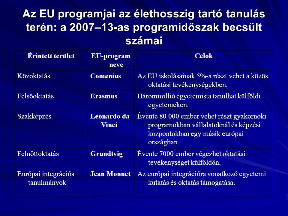 Munkavállalás Azt a lehetőséget, hogy egy tagállam állampolgára egy másik tagállamban szabadon, az adott tagállam munkavállalóival azonos feltételek mellett vállaljon munkát, a közösségi jog biztosítja.