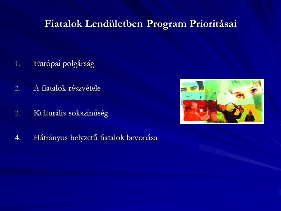 Fiatalok Lendületben Program Prioritásai 1. Európai polgárság 2.
