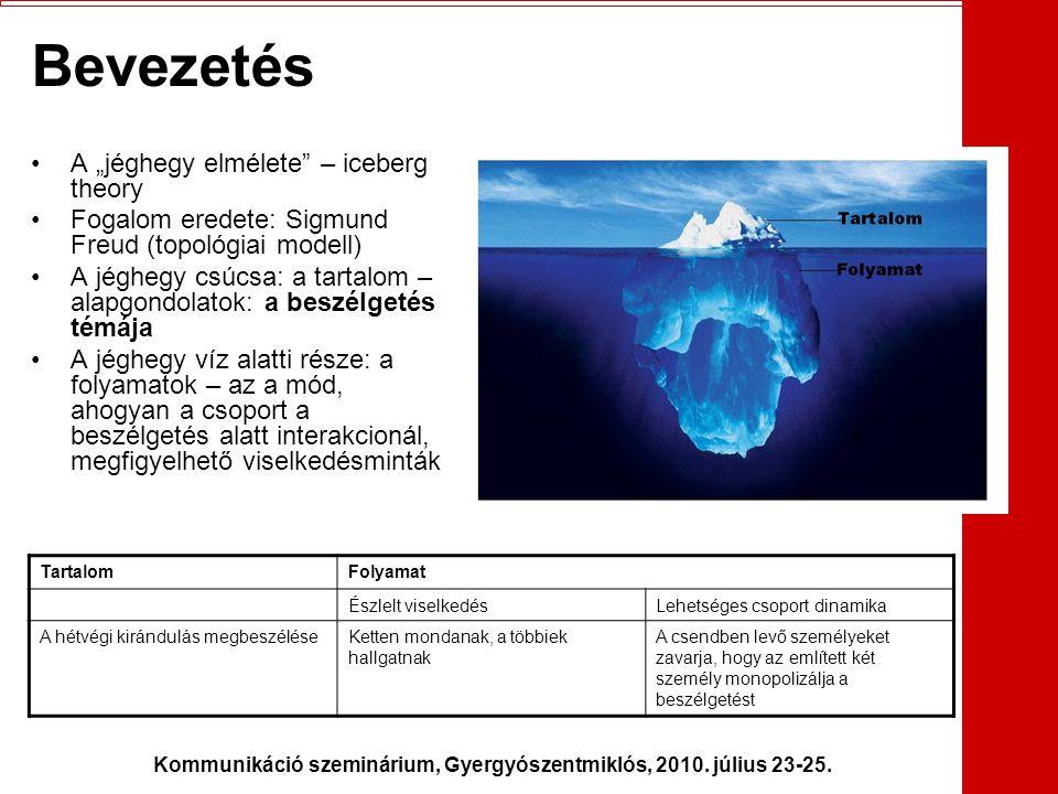 """Kommunikáció szeminárium, Gyergyószentmiklós, 2010. július 23-25. Bevezetés •A """"jéghegy elmélete"""" – iceberg theory •Fogalom eredete: Sigmund Freud (to"""