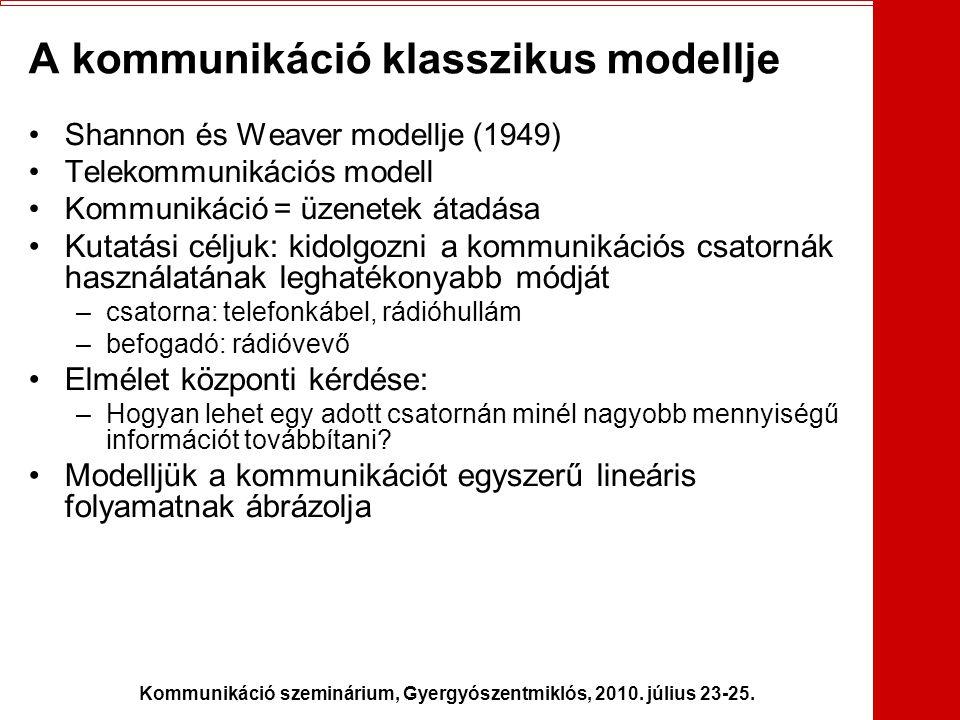 Kommunikáció szeminárium, Gyergyószentmiklós, 2010. július 23-25. A kommunikáció klasszikus modellje •Shannon és Weaver modellje (1949) •Telekommuniká