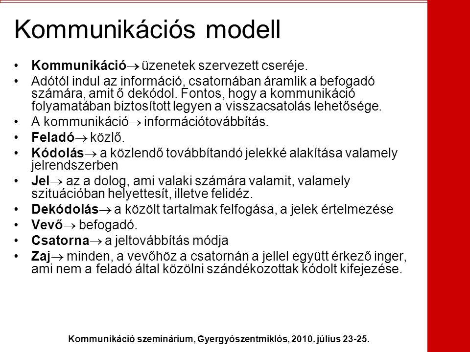 Kommunikáció szeminárium, Gyergyószentmiklós, 2010. július 23-25. Kommunikációs modell •Kommunikáció  üzenetek szervezett cseréje. •Adótól indul az i