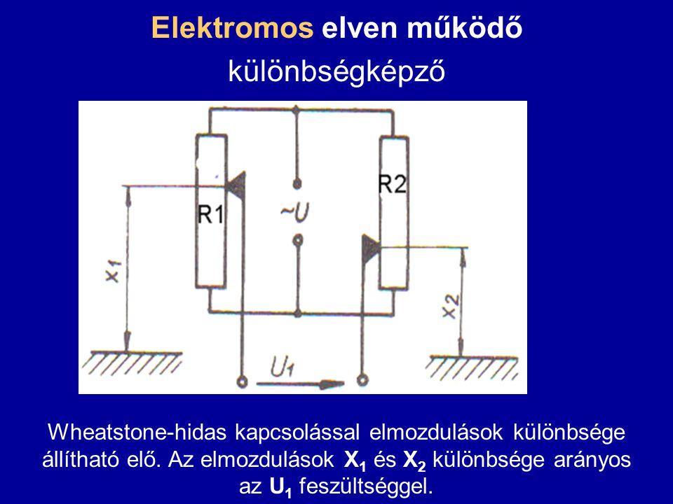 Elektromos elven működő különbségképző Wheatstone-hidas kapcsolással elmozdulások különbsége állítható elő. Az elmozdulások X 1 és X 2 különbsége arán
