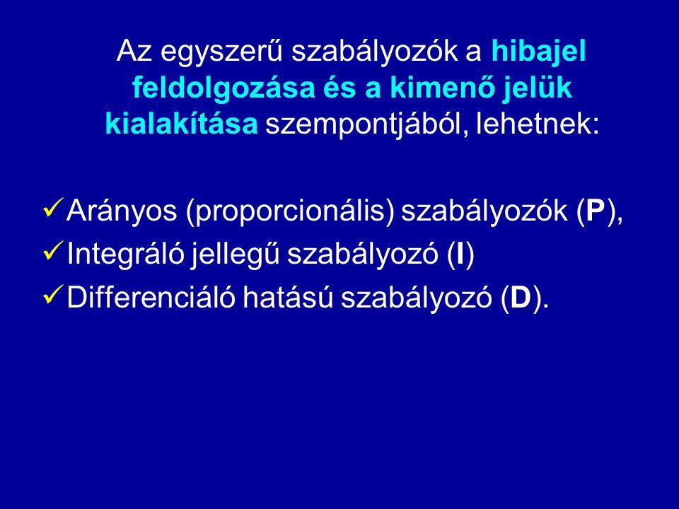Az egyszerű szabályozók a hibajel feldolgozása és a kimenő jelük kialakítása szempontjából, lehetnek:  Arányos (proporcionális) szabályozók (P),  In
