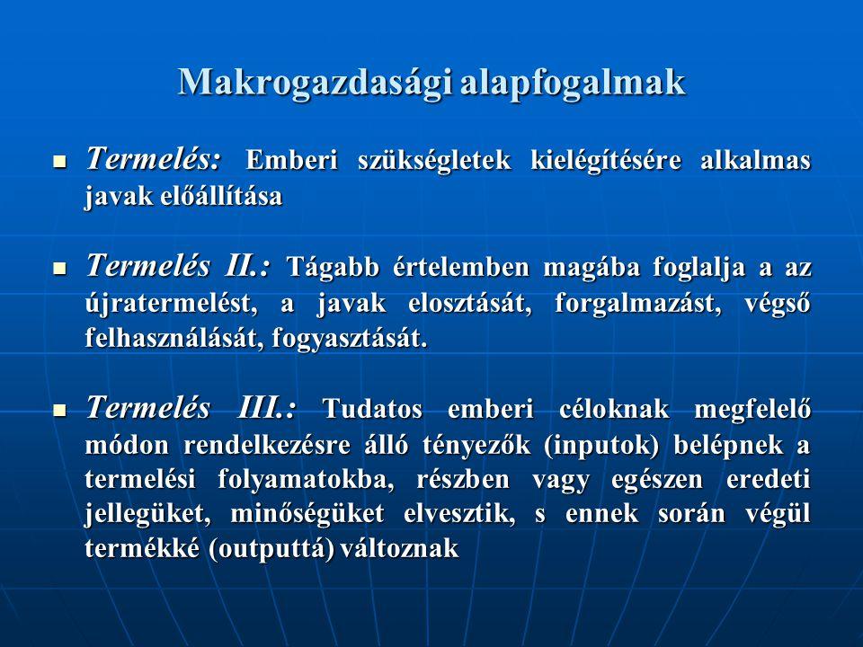 Makrogazdasági alapfogalmak  Termelés: Emberi szükségletek kielégítésére alkalmas javak előállítása  Termelés II.: Tágabb értelemben magába foglalja