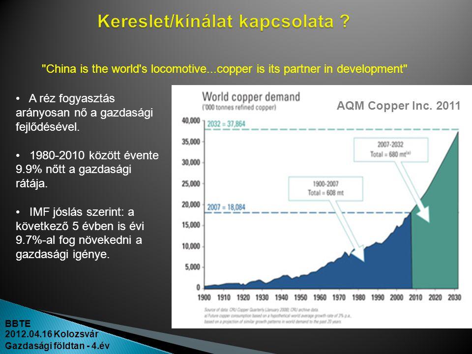 BBTE 2012.04.16 Kolozsvár Gazdasági földtan - 4.év AQM Copper Inc..2011