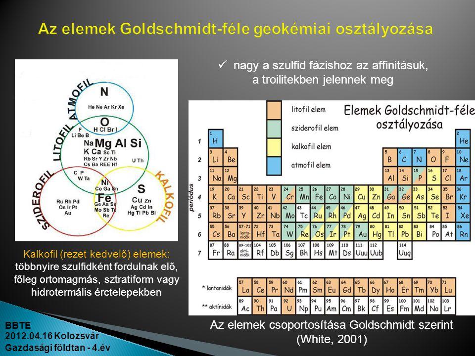 BBTE 2012.04.16 Kolozsvár Gazdasági földtan - 4.év Kalkofil (rezet kedvelő) elemek: többnyire szulfidként fordulnak elő, főleg ortomagmás, sztratiform