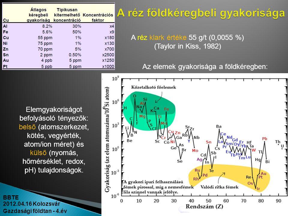 BBTE 2012.04.16 Kolozsvár Gazdasági földtan - 4.év Elemgyakoriságot befolyásoló tényezők: belső (atomszerkezet, kötés, vegyérték, atom/ion méret) és k