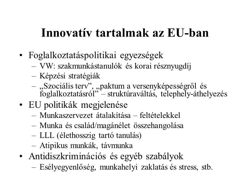 """Innovatív tartalmak az EU-ban •Foglalkoztatáspolitikai egyezségek –VW: szakmunkástanulók és korai résznyugdíj –Képzési stratégiák –""""Szociális terv , """"paktum a versenyképességről és foglalkoztatásról – struktúraváltás, telephely-áthelyezés •EU politikák megjelenése –Munkaszervezet átalakítása – feltételekkel –Munka és család/magánélet összehangolása –LLL (élethosszig tartó tanulás) –Atipikus munkák, távmunka •Antidiszkriminációs és egyéb szabályok –Esélyegyenlőség, munkahelyi zaklatás és stress, stb."""