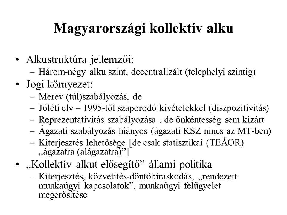 """Magyarországi kollektív alku •Alkustruktúra jellemzői: –Három-négy alku szint, decentralizált (telephelyi szintig) •Jogi környezet: –Merev (túl)szabályozás, de –Jóléti elv – 1995-től szaporodó kivételekkel (diszpozitivitás) –Reprezentativitás szabályozása, de önkéntesség sem kizárt –Ágazati szabályozás hiányos (ágazati KSZ nincs az MT-ben) –Kiterjesztés lehetősége [de csak statisztikai (TEÁOR) """"ágazatra (alágazatra) ] •""""Kollektív alkut elősegítő állami politika –Kiterjesztés, közvetítés-döntőbíráskodás, """"rendezett munkaügyi kapcsolatok , munkaügyi felügyelet megerősítése"""
