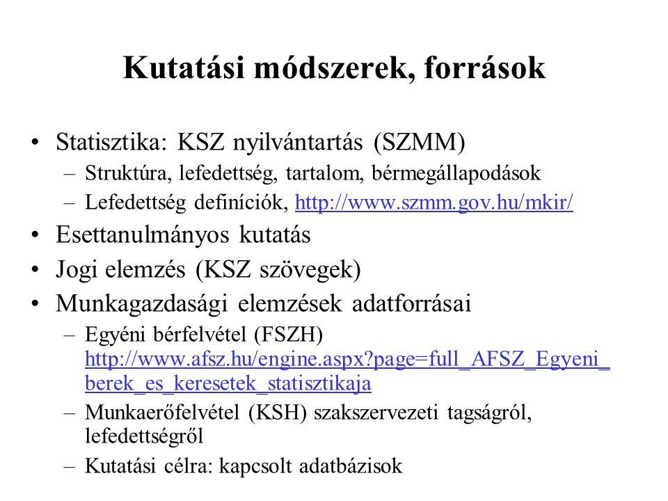 Kutatási módszerek, források •Statisztika: KSZ nyilvántartás (SZMM) –Struktúra, lefedettség, tartalom, bérmegállapodások –Lefedettség definíciók, http://www.szmm.gov.hu/mkir/ •Esettanulmányos kutatás •Jogi elemzés (KSZ szövegek) •Munkagazdasági elemzések adatforrásai –Egyéni bérfelvétel (FSZH) http://www.afsz.hu/engine.aspx?page=full_AFSZ_Egyeni_ berek_es_keresetek_statisztikaja –Munkaerőfelvétel (KSH) szakszervezeti tagságról, lefedettségről –Kutatási célra: kapcsolt adatbázisok