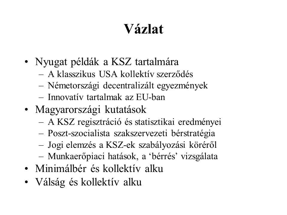 Vázlat •Nyugat példák a KSZ tartalmára –A klasszikus USA kollektív szerződés –Németországi decentralizált egyezmények –Innovatív tartalmak az EU-ban •Magyarországi kutatások –A KSZ regisztráció és statisztikai eredményei –Poszt-szocialista szakszervezeti bérstratégia –Jogi elemzés a KSZ-ek szabályozási köréről –Munkaerőpiaci hatások, a 'bérrés' vizsgálata •Minimálbér és kollektív alku •Válság és kollektív alku