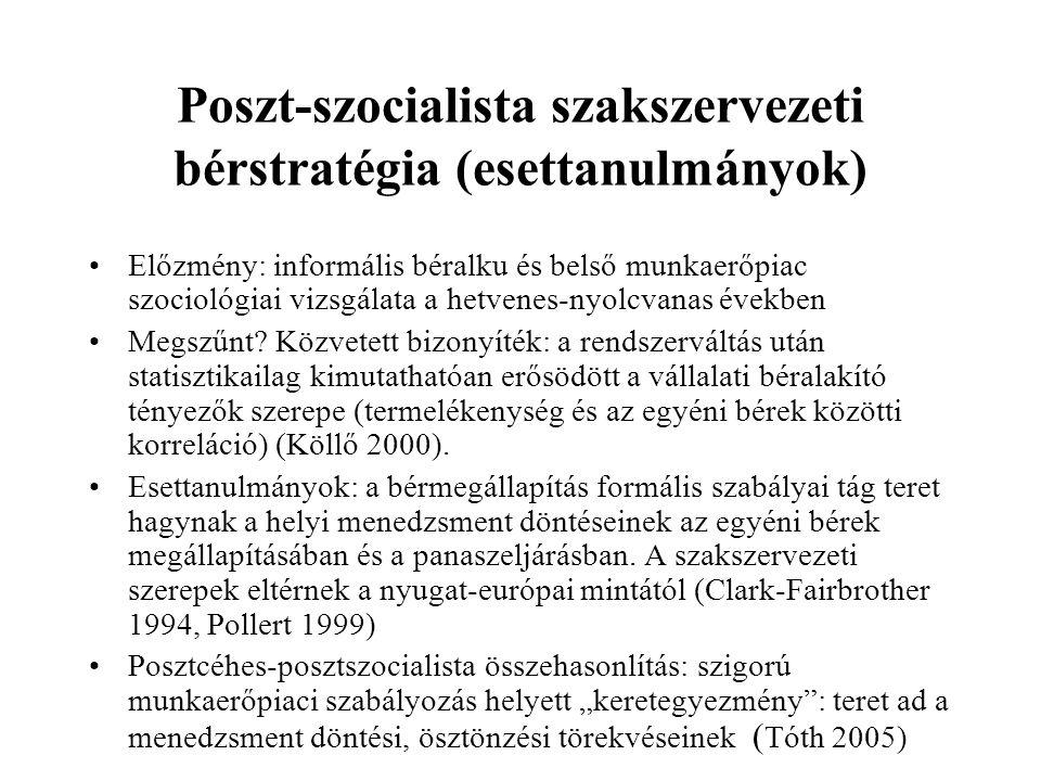 Poszt-szocialista szakszervezeti bérstratégia (esettanulmányok) •Előzmény: informális béralku és belső munkaerőpiac szociológiai vizsgálata a hetvenes-nyolcvanas években •Megszűnt.