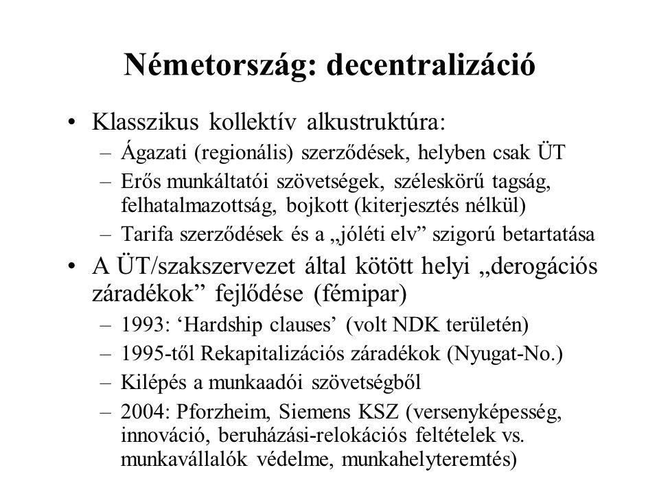 """Németország: decentralizáció •Klasszikus kollektív alkustruktúra: –Ágazati (regionális) szerződések, helyben csak ÜT –Erős munkáltatói szövetségek, széleskörű tagság, felhatalmazottság, bojkott (kiterjesztés nélkül) –Tarifa szerződések és a """"jóléti elv szigorú betartatása •A ÜT/szakszervezet által kötött helyi """"derogációs záradékok fejlődése (fémipar) –1993: 'Hardship clauses' (volt NDK területén) –1995-től Rekapitalizációs záradékok (Nyugat-No.) –Kilépés a munkaadói szövetségből –2004: Pforzheim, Siemens KSZ (versenyképesség, innováció, beruházási-relokációs feltételek vs."""
