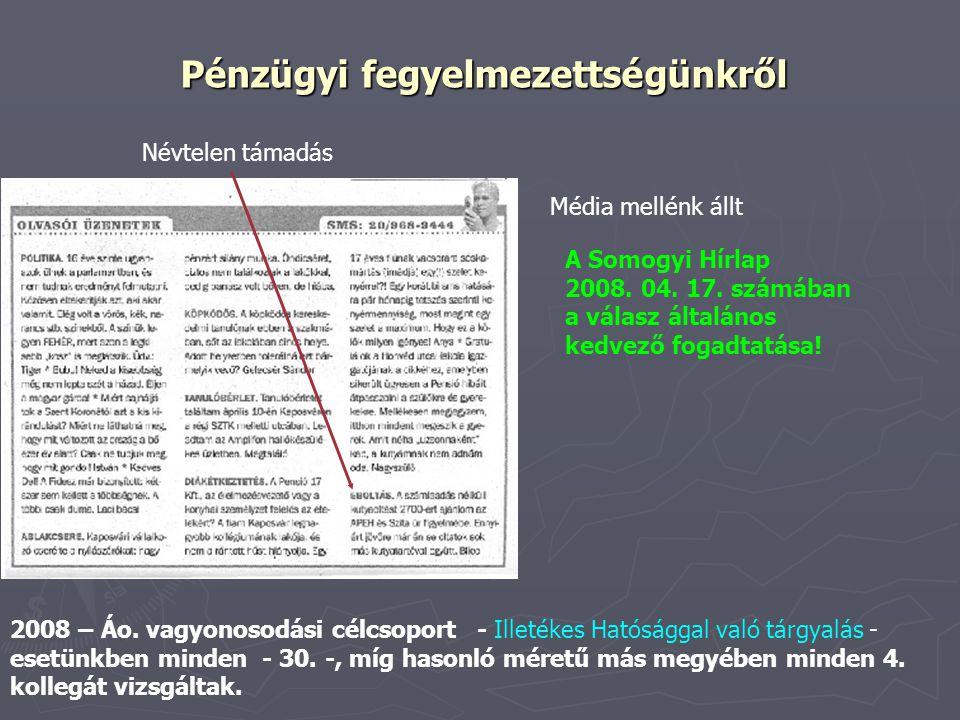 Pénzügyi fegyelmezettségünkről A Somogyi Hírlap 2008. 04. 17. számában a válasz általános kedvező fogadtatása! Média mellénk állt 2008 – Áo. vagyonoso