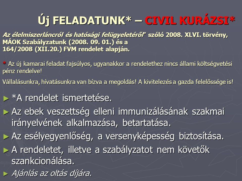 Új FELADATUNK* – CIVIL KURÁZSI* Új FELADATUNK* – CIVIL KURÁZSI* ► *A rendelet ismertetése. ► Az ebek veszettség elleni immunizálásának szakmai irányel