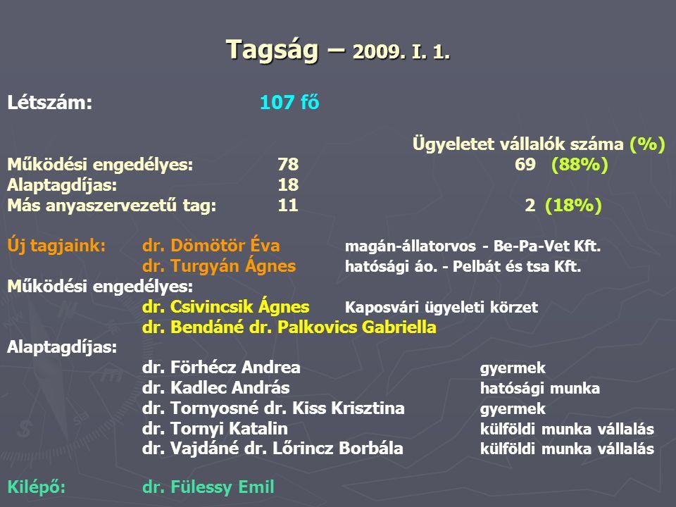 Tagság – 2009. I. 1.