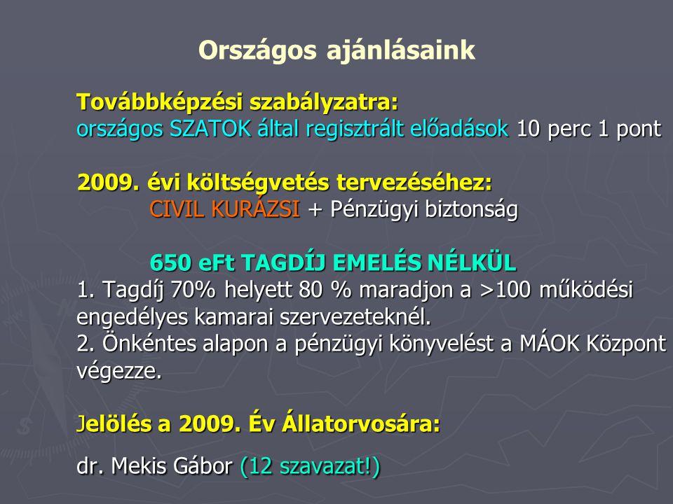 Továbbképzési szabályzatra: országos SZATOK által regisztrált előadások 10 perc 1 pont 2009. évi költségvetés tervezéséhez: CIVIL KURÁZSI + Pénzügyi b