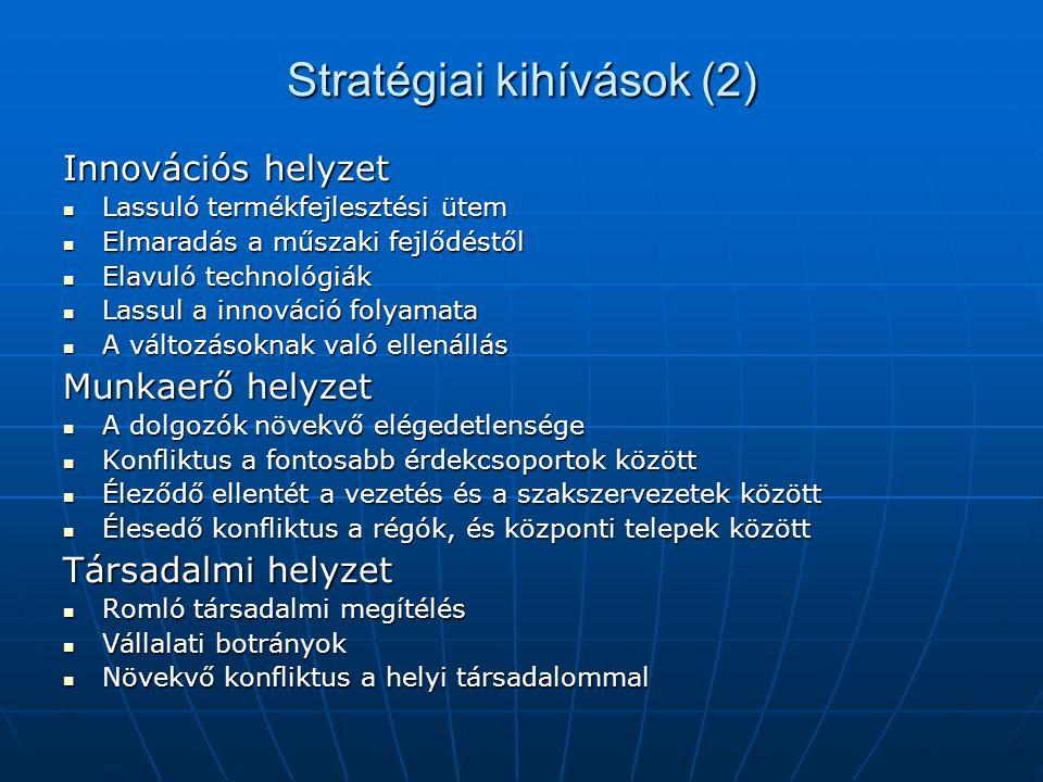 Stratégiai kihívások (2) Innovációs helyzet  Lassuló termékfejlesztési ütem  Elmaradás a műszaki fejlődéstől  Elavuló technológiák  Lassul a innov