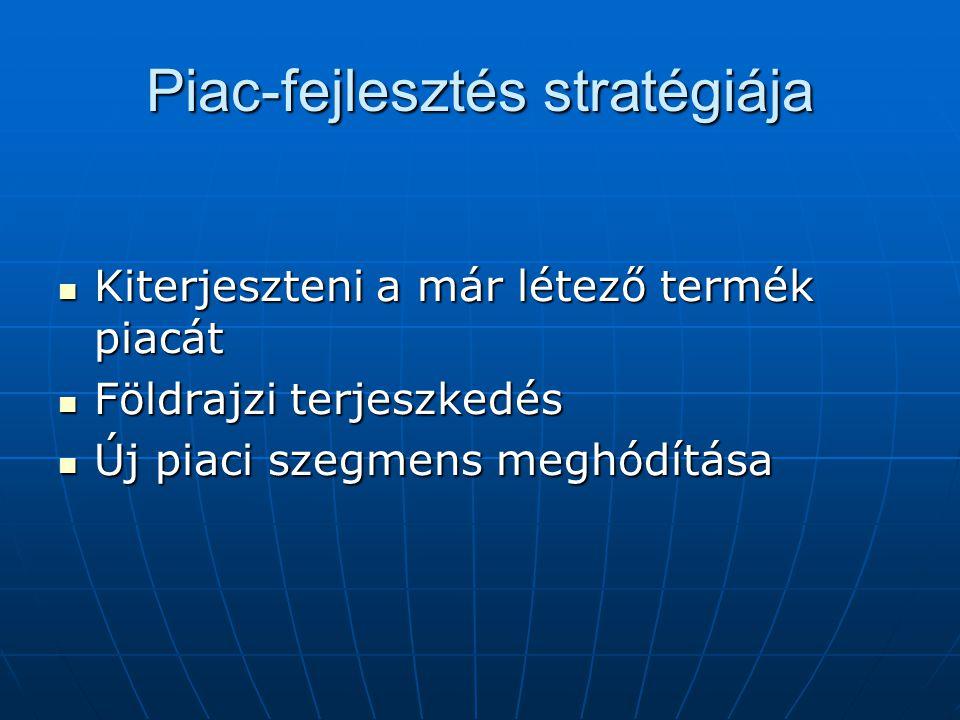 Piac-fejlesztés stratégiája  Kiterjeszteni a már létező termék piacát  Földrajzi terjeszkedés  Új piaci szegmens meghódítása