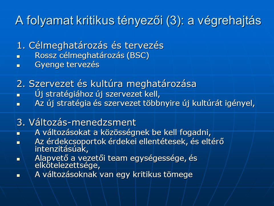 A folyamat kritikus tényezői (3): a végrehajtás 1. Célmeghatározás és tervezés  Rossz célmeghatározás (BSC)  Gyenge tervezés 2. Szervezet és kultúra
