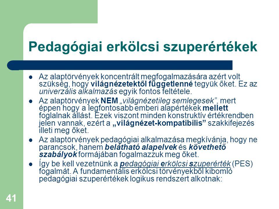 42 Az alapértékekből lebontható értékstruktúra (FET-1-3  PES-1-7) FET-1 Vitális törvény FET-2 Habituális törvény FET-3 Egzisztenciális törvény PES-1 élet PES-3 társadalom PES-2 személy PES-4 igazság és szabadság PES-5 környezet PES-7 javak PES-6 értékek