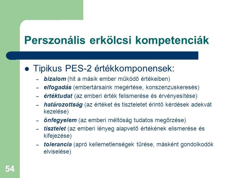 Szociális erkölcsi kompetenciák  Tipikus PES-3 értékkomponensek: – felelősségérzet (állapotbeli kötelezettségek teljesítése) – figyelmesség (a társas kapcsolatok minőségi kezelése, udvariasság) – kötelezettség vállalása (gondoskodás mások iránt, hűség) – közösségi szellem (a közösség elfogadása és konstruktív együttműködés) – megbocsátás (konfliktusok oldására való készség) – nemzettudat (a nemzeti összetartozás megélése) – szeretet (a másik ember feltétel nélküli elfogadása) 55