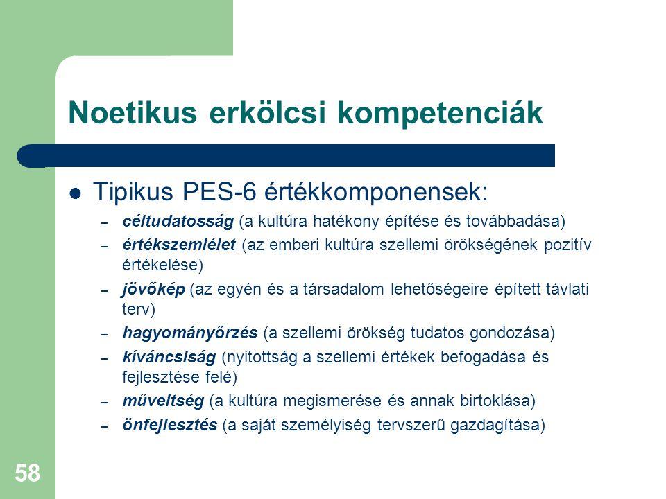 Ökonomikus erkölcsi kompetenciák  Tipikus PES-7 értékkomponensek: – becsületesség (az idegen javak megőrzése és visszaszolgáltatása) – megbízhatóság (tisztességes feladatvégzés és a szerződések betartása) – pontosság (korrekt elszámolás és időben történő kötelezettségteljesítés) – munkaszeretet (a munka mint értékteremtő tevékenység kedvelése) – karitativitás (igazságosság és méltányosság az anyagi javak kezelésében) – mértékletesség (a tékozlás és a fösvénység kerülése) – helyes gazdálkodás (a rábízott javak gondozása és gyarapítása) 59