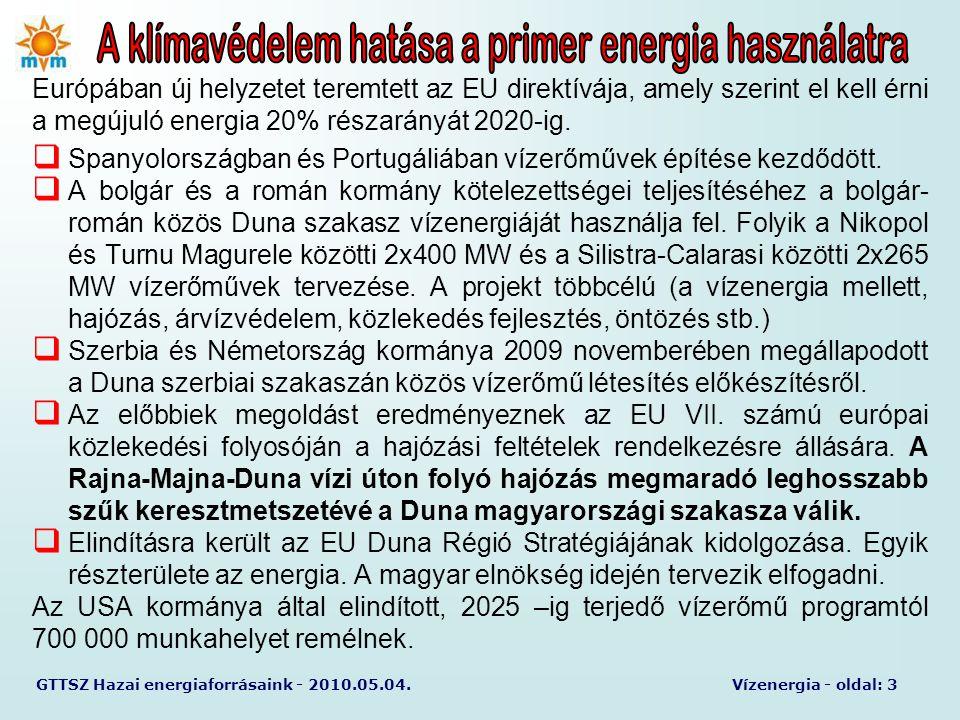 GTTSZ Hazai energiaforrásaink - 2010.05.04.Vízenergia - oldal: 14 A rendelkezésre álló vízenergia készletek hasznosítása a jelenlegi hazai villamos energia fogyasztás 10-12%-át érheti el.