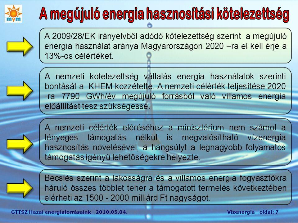 GTTSZ Hazai energiaforrásaink - 2010.05.04.Vízenergia - oldal: 7 A 2009/28/EK irányelvből adódó kötelezettség szerint a megújuló energia használat ará