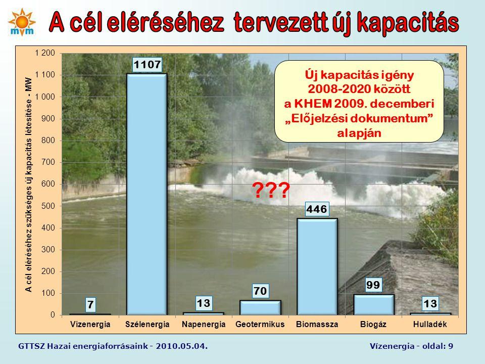 GTTSZ Hazai energiaforrásaink - 2010.05.04.Vízenergia - oldal: 10 A KHEM előjelzési dokumentuma a vízenergia vonatkozásában még azokkal a kiegészítő hasznosítási lehetőségekkel sem számol, amelyek egy meglévő használat kiegészítéseként, energia racionalizálásként lehetnének megvalósíthatók.