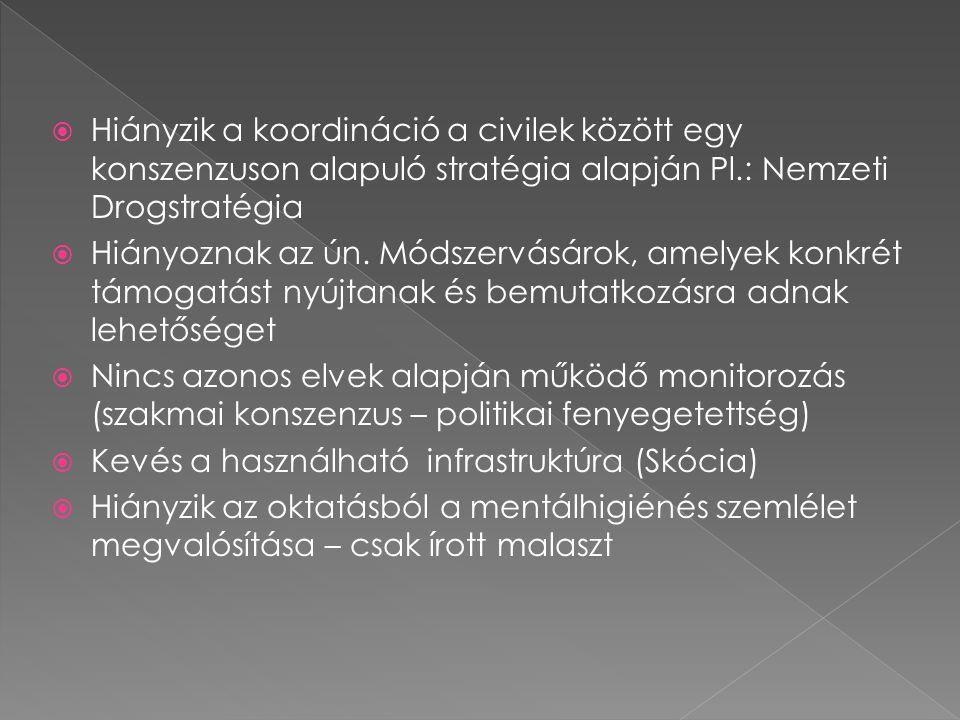  Hiányzik a koordináció a civilek között egy konszenzuson alapuló stratégia alapján Pl.: Nemzeti Drogstratégia  Hiányoznak az ún.