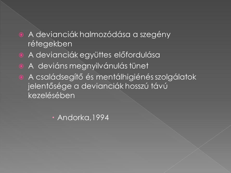  A devianciák halmozódása a szegény rétegekben  A devianciák együttes előfordulása  A deviáns megnyilvánulás tünet  A családsegítő és mentálhigiénés szolgálatok jelentősége a devianciák hosszú távú kezelésében  Andorka,1994