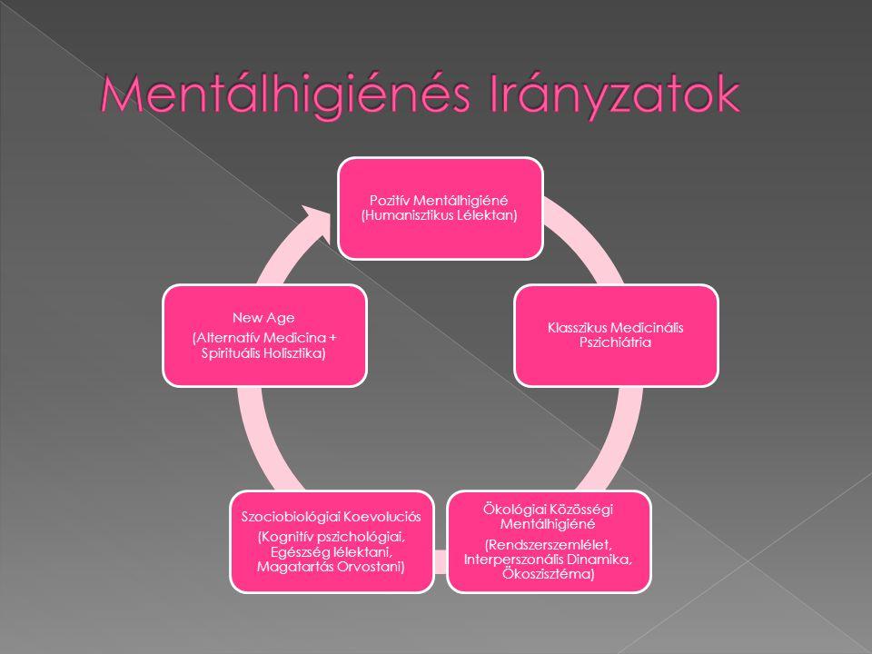 Pozitív Mentálhigiéné (Humanisztikus Lélektan) Klasszikus Medicinális Pszichiátria Ökológiai Közösségi Mentálhigiéné (Rendszerszemlélet, Interperszonális Dinamika, Ökoszisztéma) Szociobiológiai Koevoluciós (Kognitív pszichológiai, Egészség lélektani, Magatartás Orvostani) New Age (Alternatív Medicina + Spirituális Holisztika)