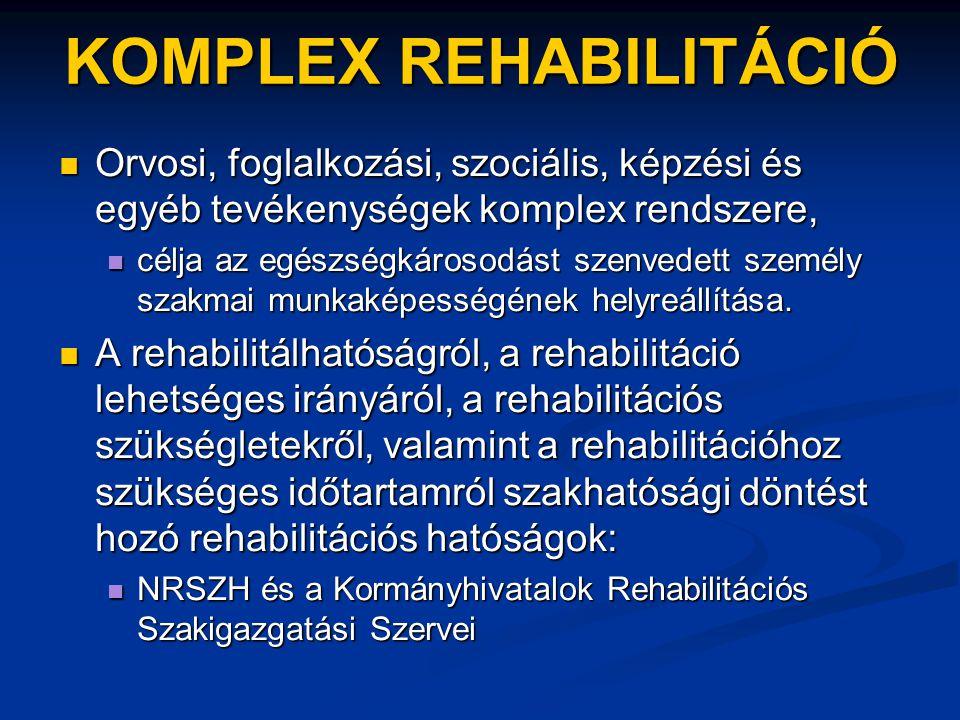 KOMPLEX REHABILITÁCIÓ  Orvosi, foglalkozási, szociális, képzési és egyéb tevékenységek komplex rendszere,  célja az egészségkárosodást szenvedett sz