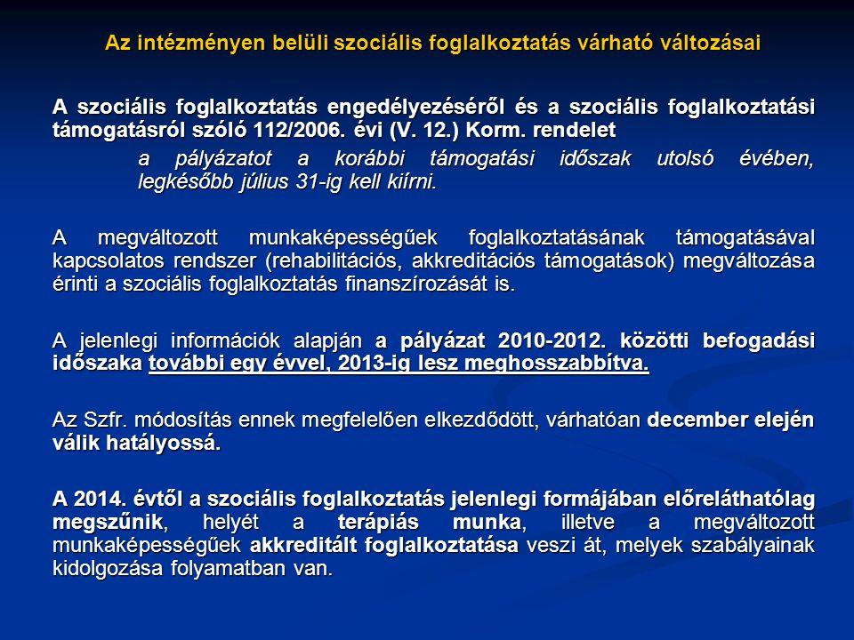 Az intézményen belüli szociális foglalkoztatás várható változásai A szociális foglalkoztatás engedélyezéséről és a szociális foglalkoztatási támogatás