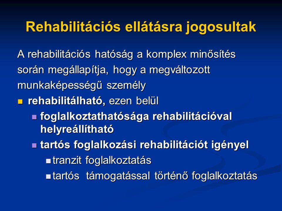Rehabilitációs ellátásra jogosultak A rehabilitációs hatóság a komplex minősítés során megállapítja, hogy a megváltozott munkaképességű személy  reha