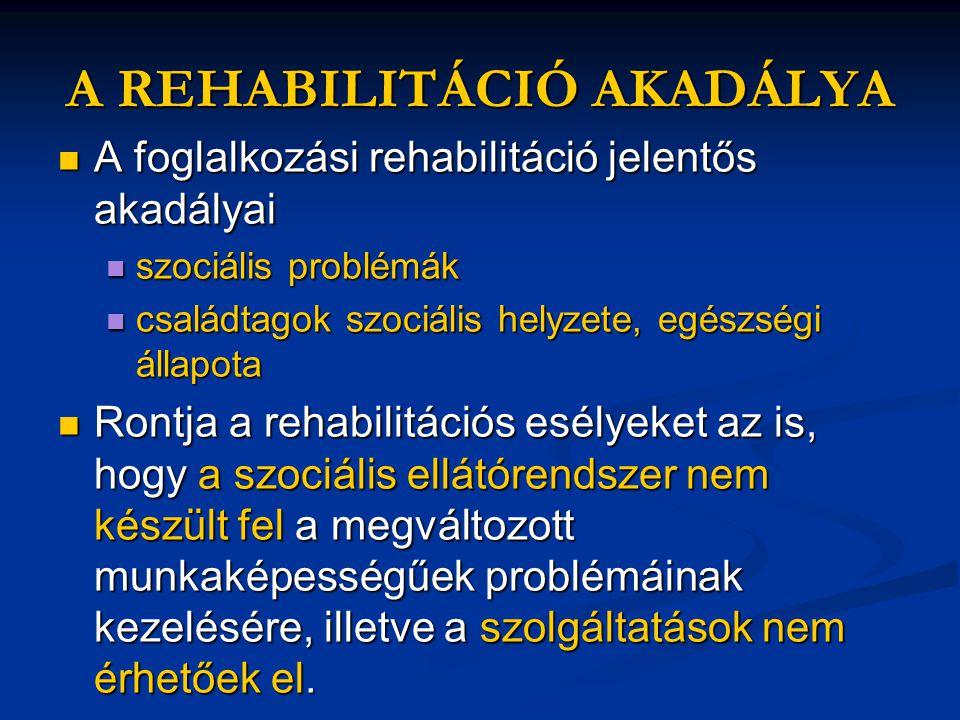 A REHABILITÁCIÓ AKADÁLYA  A foglalkozási rehabilitáció jelentős akadályai  szociális problémák  családtagok szociális helyzete, egészségi állapota