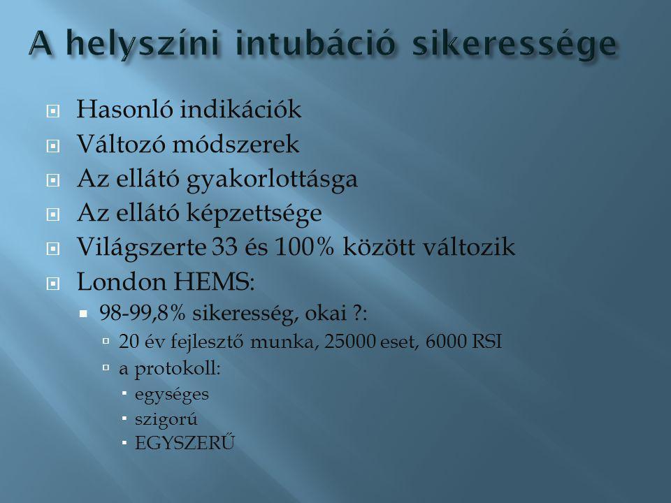  27 gyógyszerrel segített intubáció (NEM RSI!)  Sikeresség  66% (18db) - első kísérletre  22% (6db) – második kísérletre  11 % (3db) – többedik kísérletre  Feltárás  Cormack I: 44% (12db)  Cormack II: 37% (10db)  Cormack III: 11% (3db)  Cormack IV: 7% (2db)