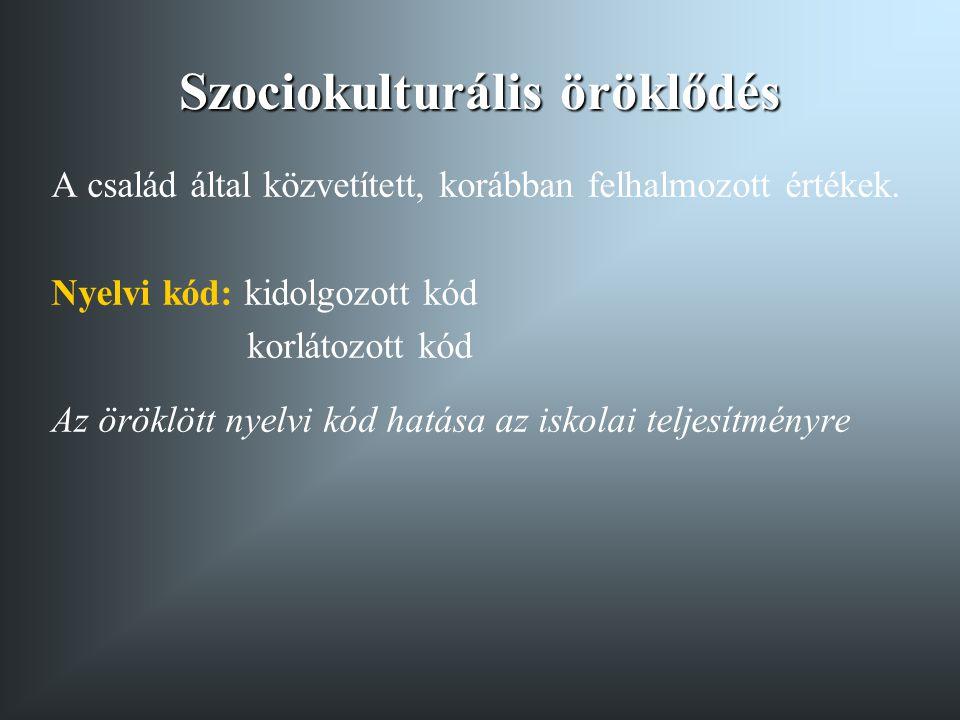 Szociokulturális öröklődés A család által közvetített, korábban felhalmozott értékek. Nyelvi kód: kidolgozott kód korlátozott kód Az öröklött nyelvi k