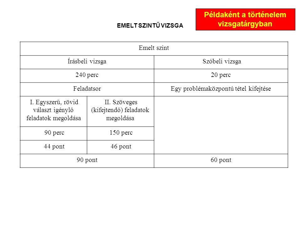 EMELT SZINTŰ VIZSGA Emelt szint Írásbeli vizsga Szóbeli vizsga 240 perc20 perc FeladatsorEgy problémaközpontú tétel kifejtése I.